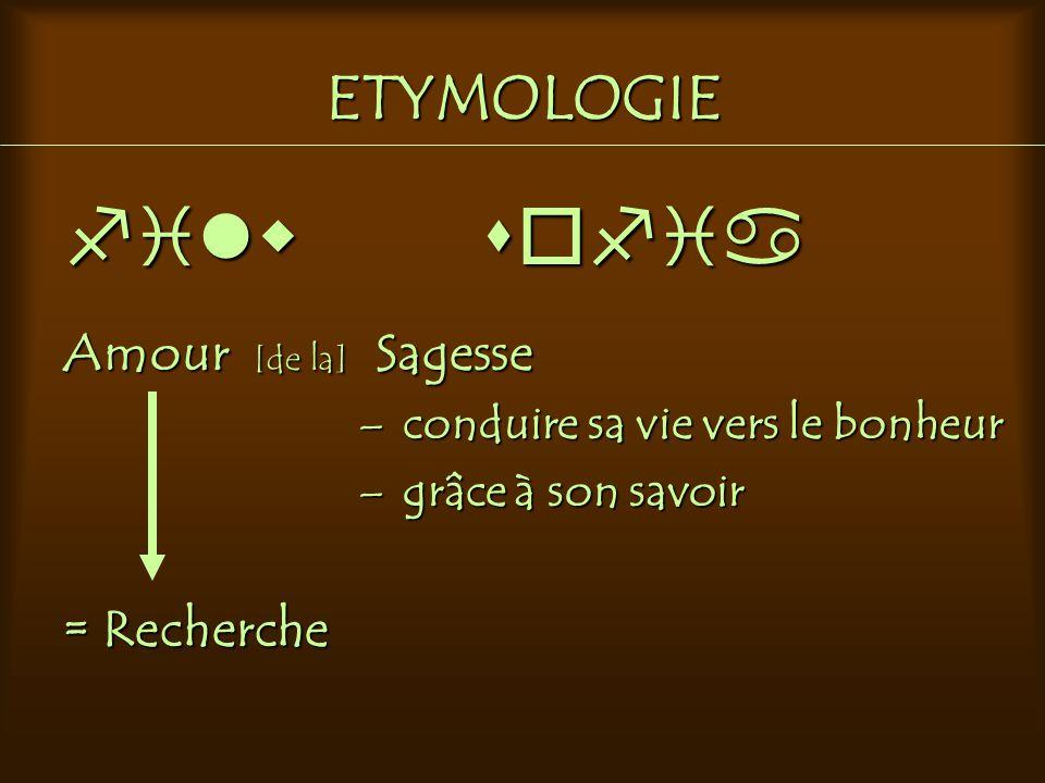 filw sofia ETYMOLOGIE Amour [de la] Sagesse = Recherche
